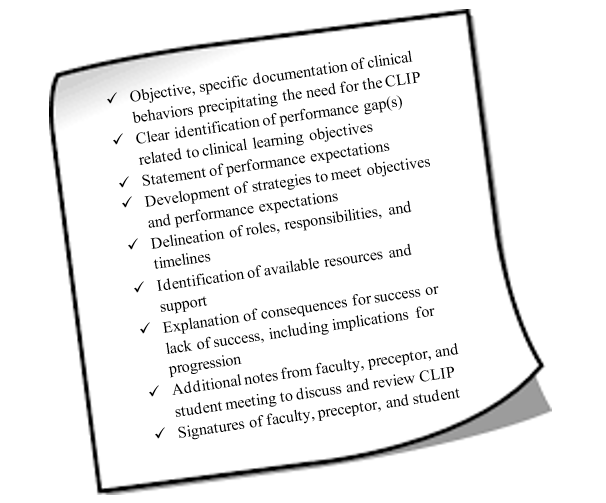 CLIP-list Safety Performance Improvement Plan Example on completed performance, written performance, school comprehensive,